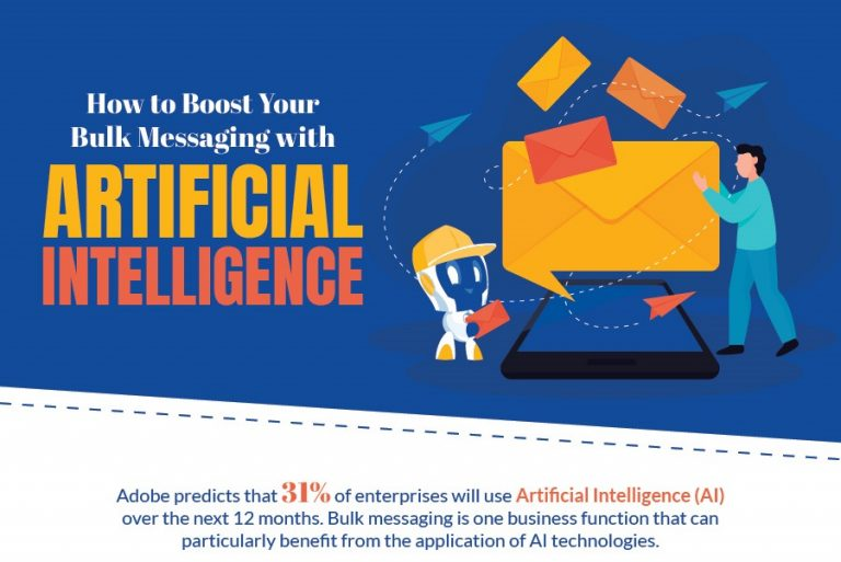 How To Boost Your Bulk Messaging With Artificial Intelligence Featured Image